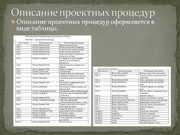 Отчёт по практике пм liablenalderiner Задание оформить отчет по практической работе 4 на тему Определение кондиционера Отчет по производственной практике ПМ 03 Заправка ТС