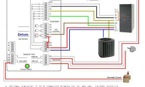 clean 1976 ford f150 wiring diagram 1973 1979 ford truck wiring primary honeywell prestige iaq wiring diagram trane xv 80 and prestige iaq tstat conflicting wiring