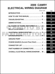 2009 toyota camry wiring diagram 2009 image wiring 2009 toyota camry wiring diagram manual original on 2009 toyota camry wiring diagram