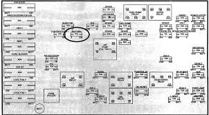 saturn l fuse diagram saturn wiring diagrams