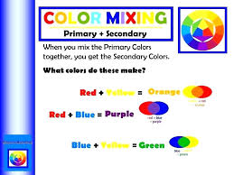 Mixing Food Colouring Chart Coloring How To Make Purple Mix On Weed