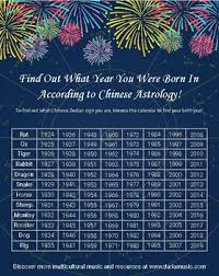 Chinese Birth Year Signs Chart Chinese Astrology Birth Year Chart By World Music With Daria