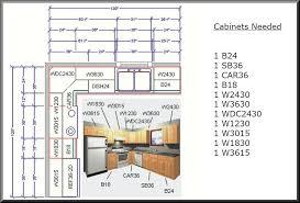kitchen cabinet designer jobs