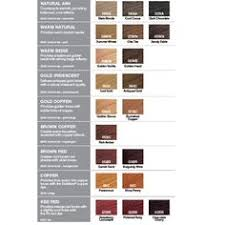 Shades Eq Gloss Chart 10 Best Redken Color Chart Images Hair Color Formulas