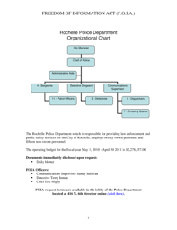 Police Organizational Chart Fillable Online Cityofrochelle Rochelle Police Department