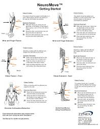 Zmpczm017000 12 03 Neuromove Electrode Placement Chart