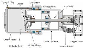 1 Technical Drawing Of Oleo Strut Download Scientific Diagram
