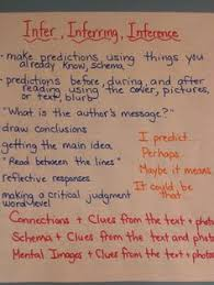 Rl 4 1 Anchor Chart 192 Best Inference Images Inference Teaching Reading