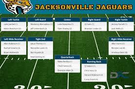 Jacksonville Jaguars Depth Chart Jacksonville Jaguars Depth Chart 2016 Jaguars Depth Chart