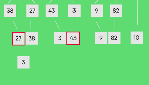 Quick Sort In Design And Analysis Of Algorithms Merge Sort Geeksforgeeks