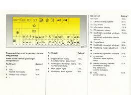 zafira fuse box fault zafira wiring diagrams