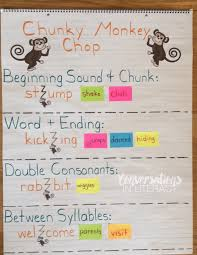 Using Miniature Anchor Charts At The Guided Reading Table