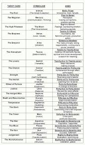 list of tarot card meanings tarot decks to print