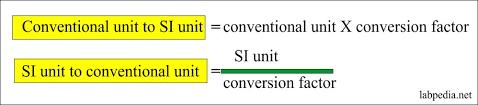 conventional units conversion factors