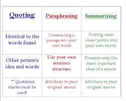 paraphrasing a sentence com through our website you can get all the academic help you need right paraphrasing a sentence at your doorstep is an essay assignment really bugging you or