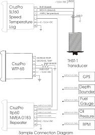 autometer mechanical temp gauge installation youtube unbelievable autometer water temp gauge wiring diagram at Autometer Gauge Wiring Diagram