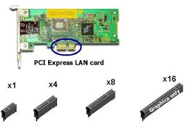 Pc Card Slot Types