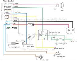 wiring diagram for motorcycle alarm wiring diagrams motorcycle alarm system wiring diagram diagrams base