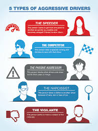 course chapter account na online driver improvement five types of aggressive drivers
