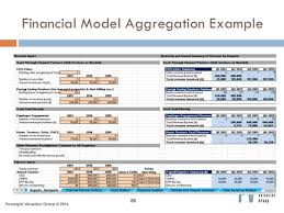 Excel Financial Modeling Automation By Saddamghani