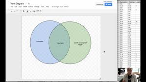 How To Make A Venn Diagram On Google Drawing Venn Diagrams With Google Draw Youtube