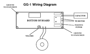 train horn wiring diagram tractor repair wiring diagram american flyer trains wiring diagrams
