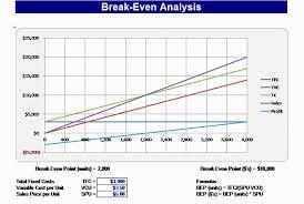Break Even Graph Excel Download Break Even Chart
