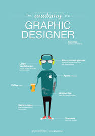 Best Graphic Design Universities In Usa Graphic Design Schools In Columbus Ga 31901 Best