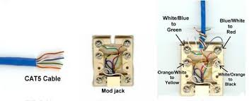 cat jack wiring diagram wiring diagram how to install an ether jack for a home work