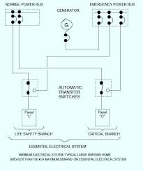 line diagram of house wiring line image wiring diagram electrical 3 line drawing the wiring diagram on line diagram of house wiring
