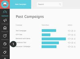 Can I See A Chart Of My Campaigns Opens And Clicks Over