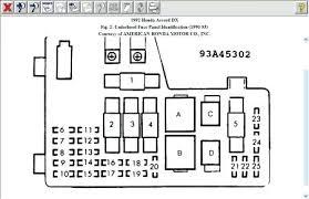94 honda accord ex fuse box diagram civic interior wiring harness 1994 Honda Accord Fuse Locations 1994 honda accord fuse panel diagram fuses 1 box manual 94 wiring 94 honda accord ex fuse box diagram