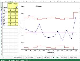 P Chart Dashboard For Excel Multiple Control Charts