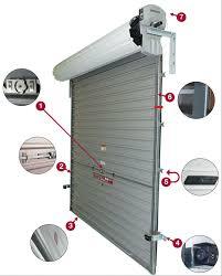 how to replace garage door rollersHow to fix garage door roller off track  Information Portal
