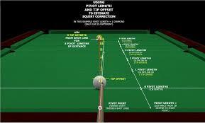 Pool Cue Information In 2019 Billiards Pool Pool Cues