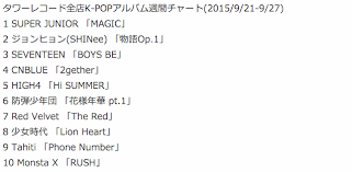 Kkbox Hong Kong Chart Trending Super Junior Top Charts For 10 Weeks In A Row