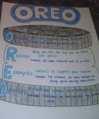 best writing persuasive images teaching double stuffed oreo persuasive writing poster i drew to help students remember how to set up