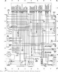 similiar wire diagram fpr 91 jeep cherokee 4 0 keywords an ecm wiring diagram for a 1991 4 0 jeep cherokee image wiring