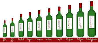 Wine Glass Size Chart Winewares Guide To Wine Bottle Sizes