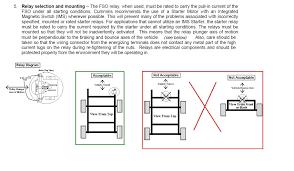 starter motor relay wiring diagram