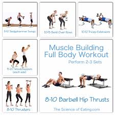 full body muscle building workout full body stretching routine