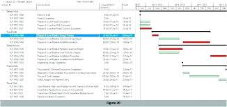 Employee Shift 10 Employee Shift Schedule Template 1mundoreal
