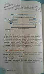 Kunci jawaban ini dibuat untuk membantu mengerjakan soal ips bagi kelas 8 di halaman 221. Ips Kelas 8 Halaman 157 Cara Golden