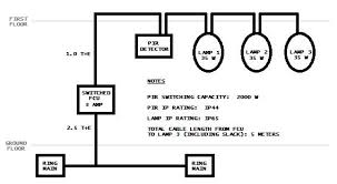 porch downlights crummy diagram diynot forums thanks
