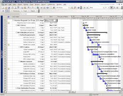 Microsoft Project Schedule Template Microsoft Project Schedule Template Microsoft Project Plan Template