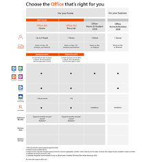 Microsoft Office 365 Home 2019 12 Month Subscription Up To