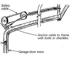 how to replace garage door springGaragedoor safety cable  Fine Homebuilding