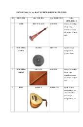Inilah 36 alat musik tradisional indonesia beserta gambar dan penjelasannya. 33 Alat Musik Tradisional Indonesia