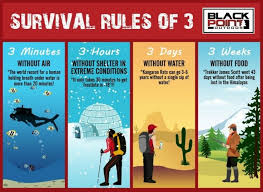 The Survival Rules Of 3 3 Minutes Without Water 3 Hours Without