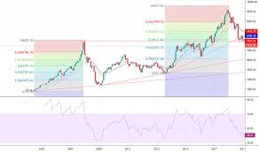 Nse Small Cap Index Chart Cnxsmallcap Index Charts And Quotes Tradingview India